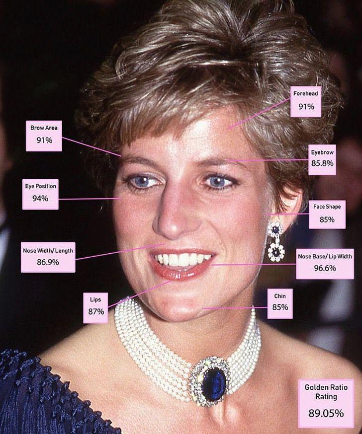 """mujeres bellas realeza1 - Segundo a ciência, a princesa Diana é a """"mulher mais bonita da realeza"""". Kate está em último lugar"""