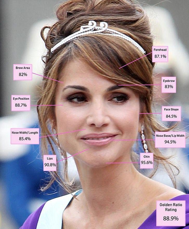 """mujeres bellas realeza2 - Segundo a ciência, a princesa Diana é a """"mulher mais bonita da realeza"""". Kate está em último lugar"""