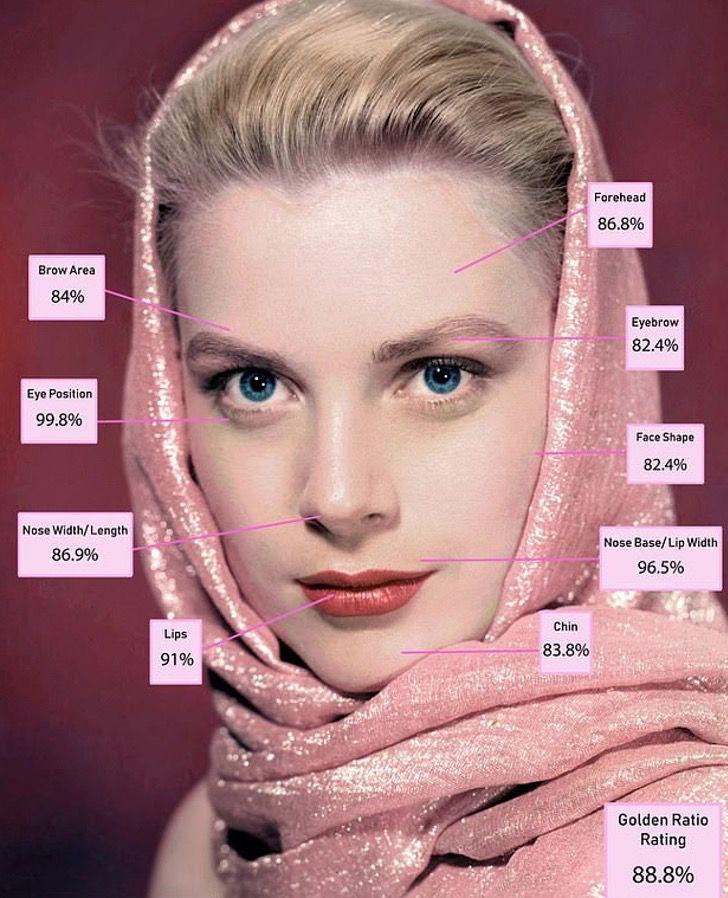 """mujeres bellas realeza3 - Segundo a ciência, a princesa Diana é a """"mulher mais bonita da realeza"""". Kate está em último lugar"""