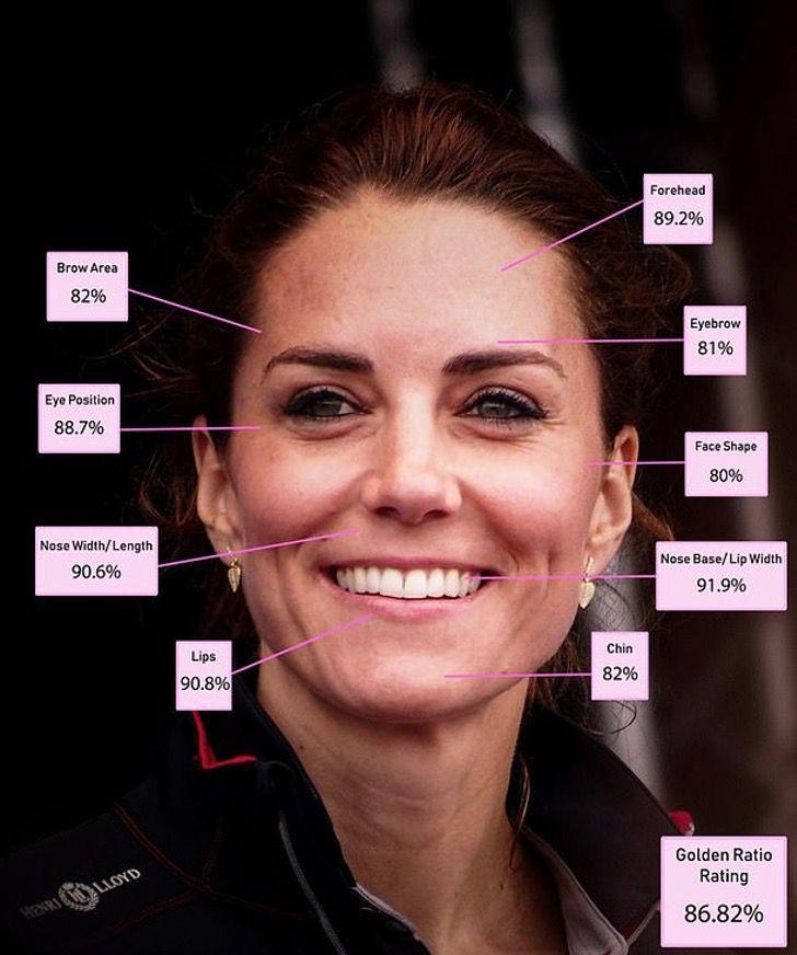 """mujeres bellas realeza5 - Segundo a ciência, a princesa Diana é a """"mulher mais bonita da realeza"""". Kate está em último lugar"""