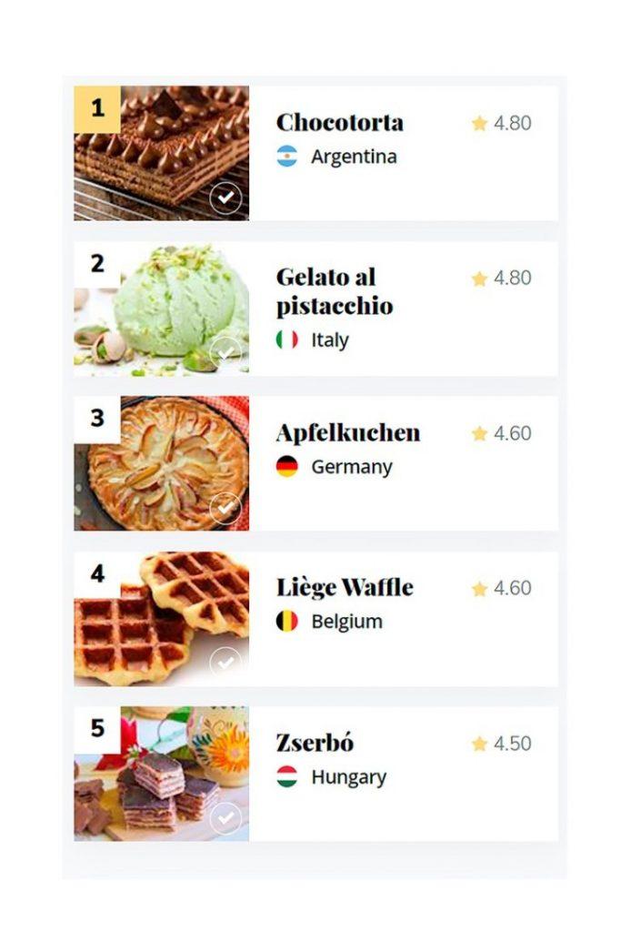 """chocotorta 2 683x1024 1 - Eles escolheram a """"chocotorta"""" argentina como a melhor sobremesa do mundo."""
