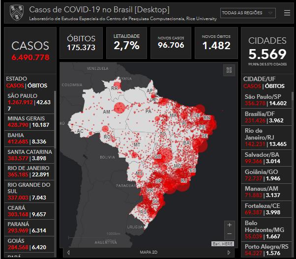 Captura de Tela 244 - Brasil totalizou 6,5 milhões de infecções da Covid-19 e 175.000 óbitos com média móvel alarmante