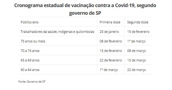 Captura de Tela 272 - Governador de SP afirma que vacina contra Covid-19 começa em 25 de janeiro; CoronaVac não foi aprovada pela Anvisa ainda.